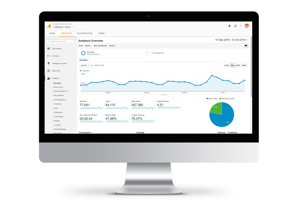 Google Analytics Service